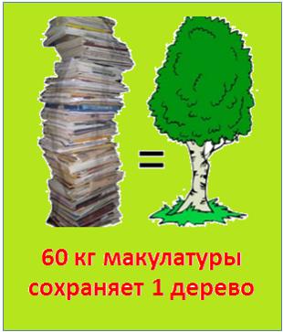 Цель акции по сбору макулатуры макулатура москва продаю